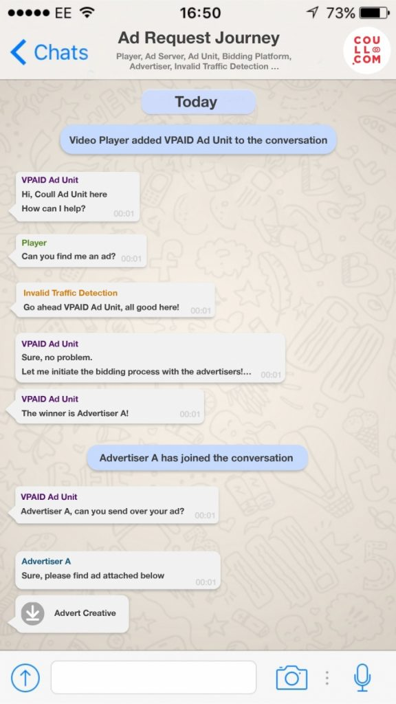 whatsapp Coull ad request journey 2