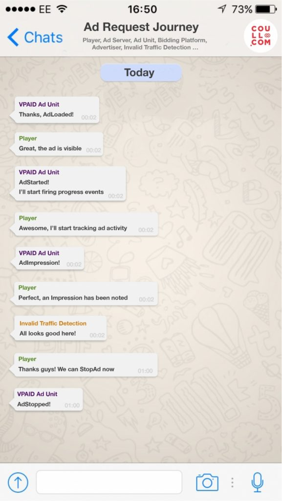whatsapp Coull ad request journey 3