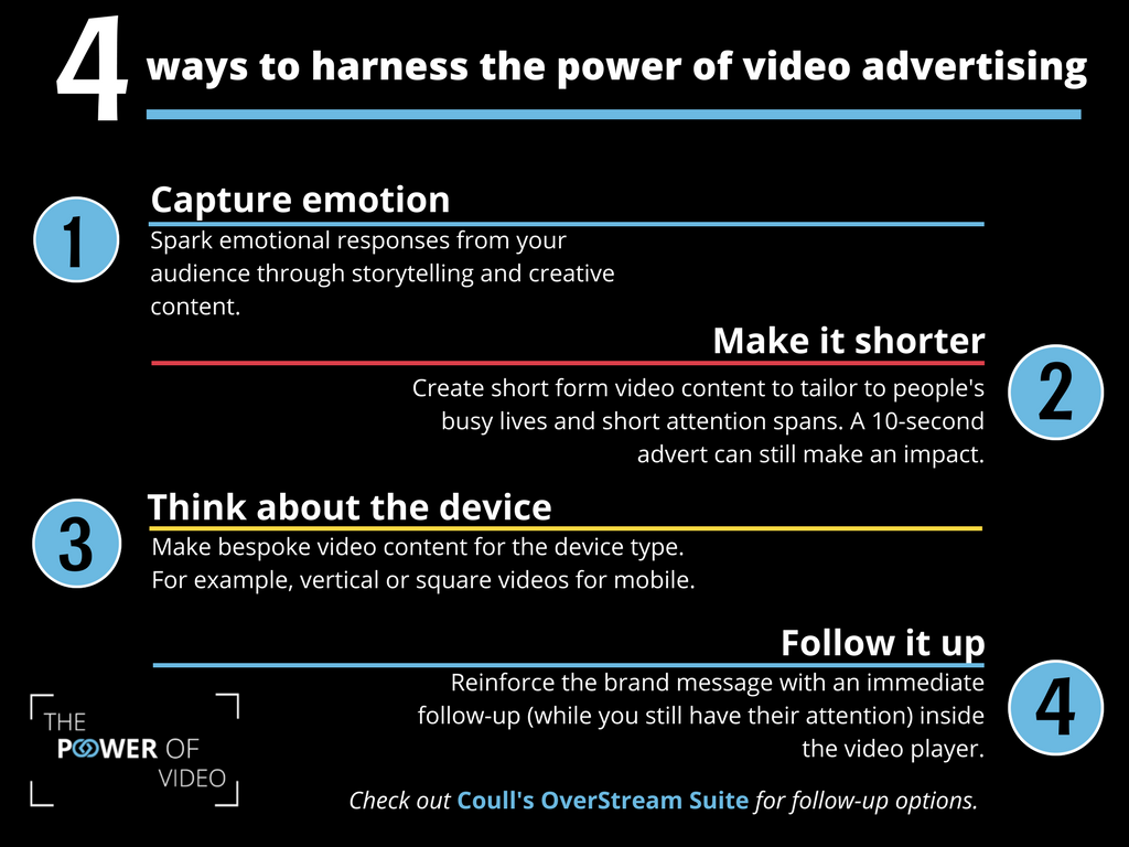 how to unlock the power of video advertising infographic